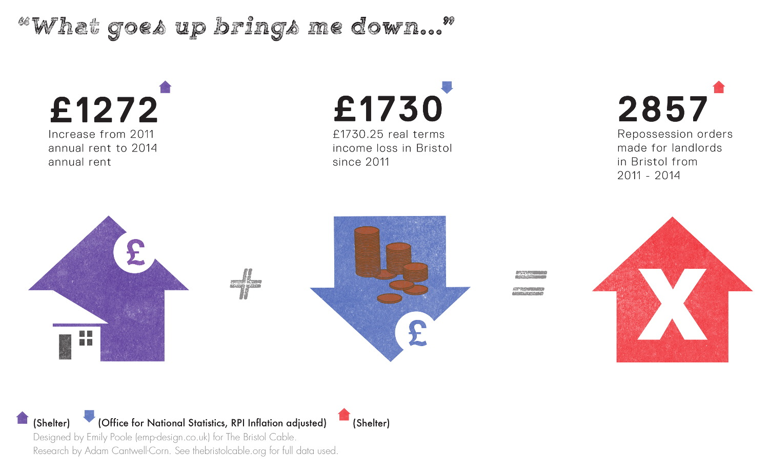Housing infographic-big