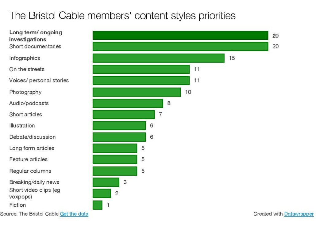 AGM: content styles priorities