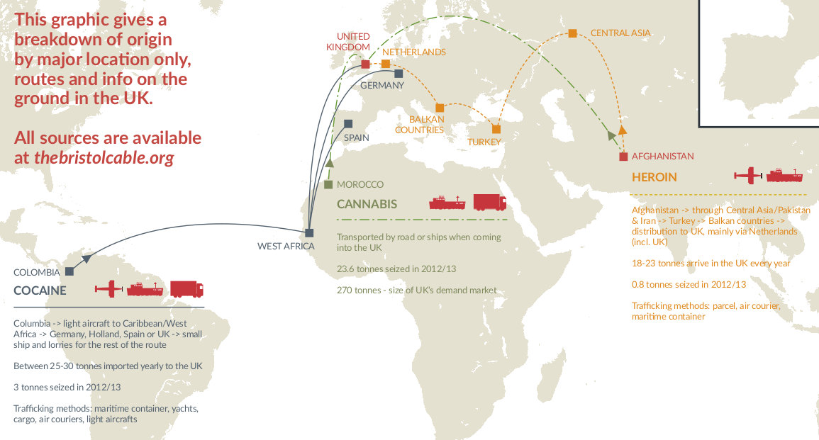 globalization and drug trafficking Convergence may be thought of as the dark side of globalization  drug cartels  use sophisticated trafficking routes to move huge amounts of.