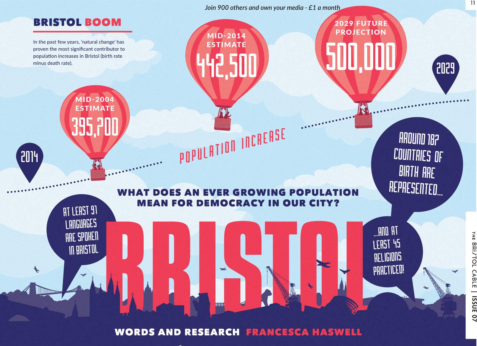 07-population-big