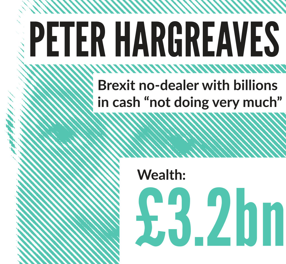 Peter Hargreaves: Brexit no-dealer with billions in cash 'not doing very much'  Wealth: £3.2 billion