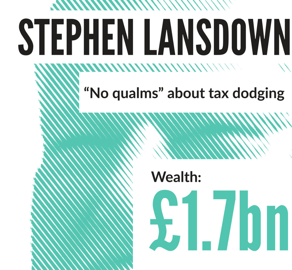 Steve Lansdown: 'No qualms' about tax dodging  Wealth: £1.7 billion